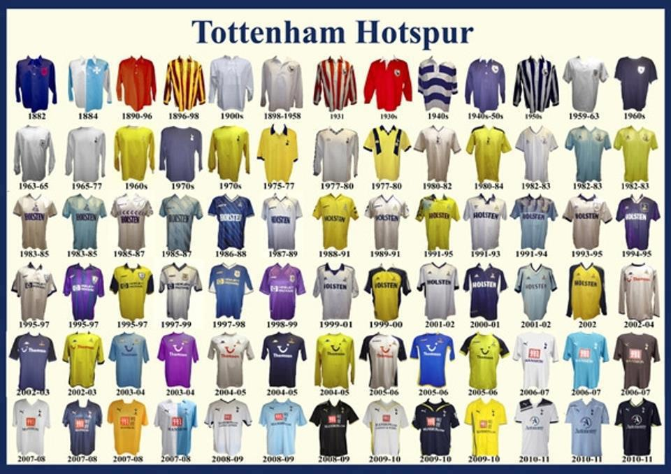 official photos 42f84 a6f0a Spurs shirts through the ages | Spurscommunity